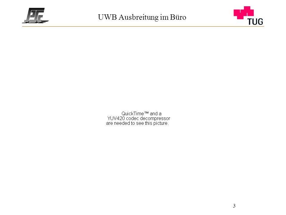 3 UWB Ausbreitung im Büro