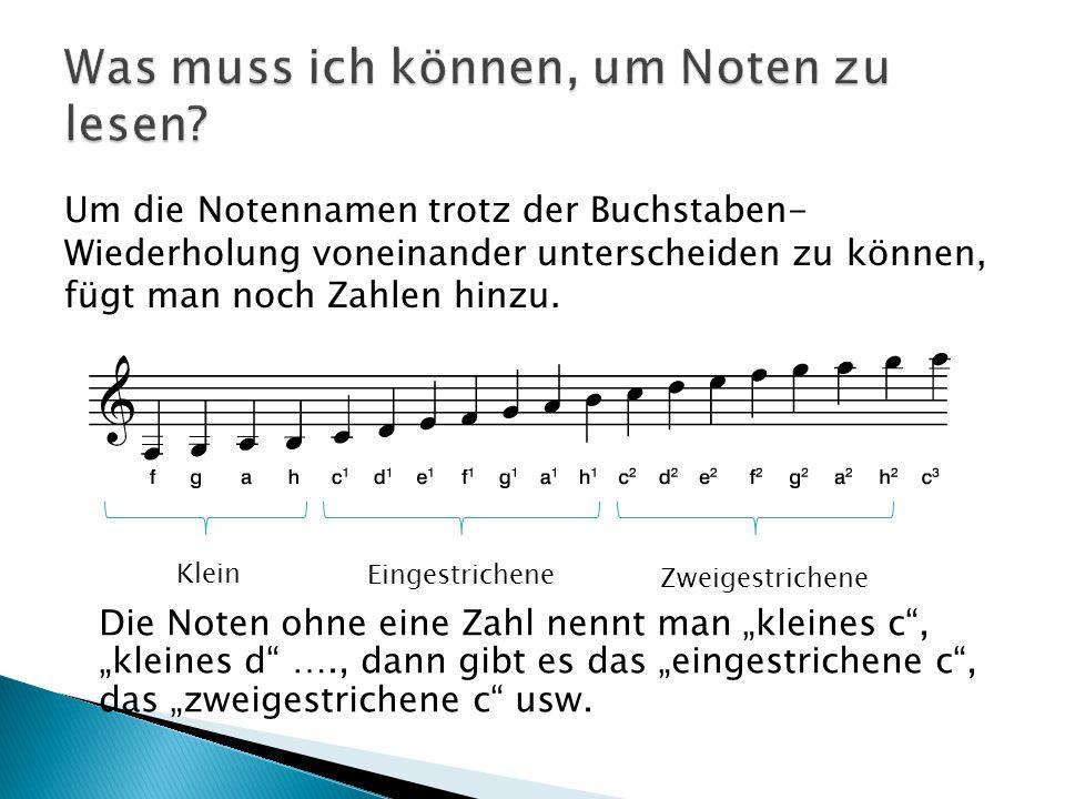 Um die Notennamen trotz der Buchstaben- Wiederholung voneinander unterscheiden zu können, fügt man noch Zahlen hinzu. Die Noten ohne eine Zahl nennt m