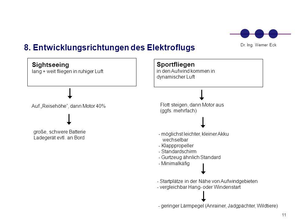 11 Dr.Ing. Werner Eck 8.