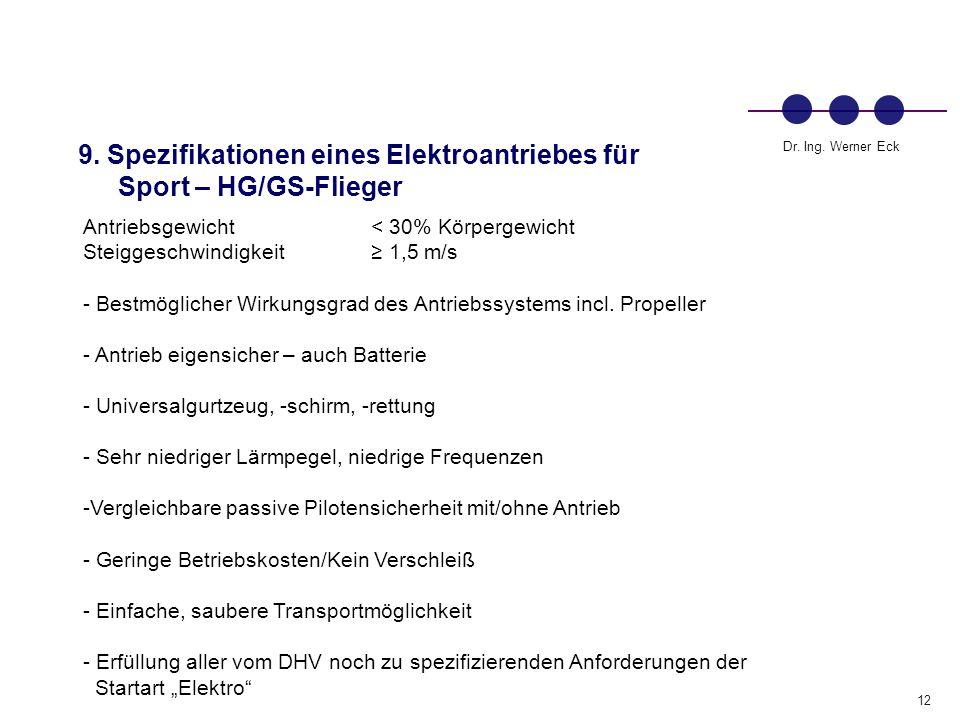 12 Dr.Ing. Werner Eck 9.