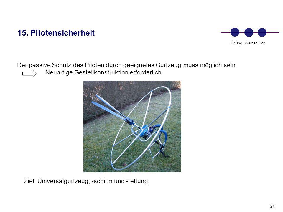 21 Dr.Ing. Werner Eck 15.