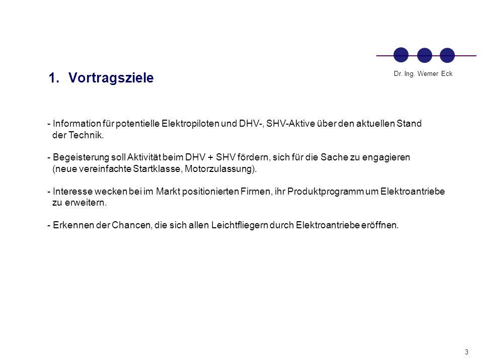 4 Dr.Ing. Werner Eck 2. Elektroflug für HG + GS - Warum überhaupt.