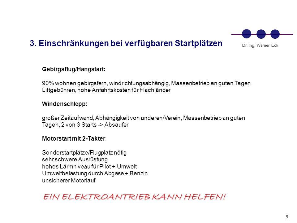 6 Dr.Ing. Werner Eck 4.