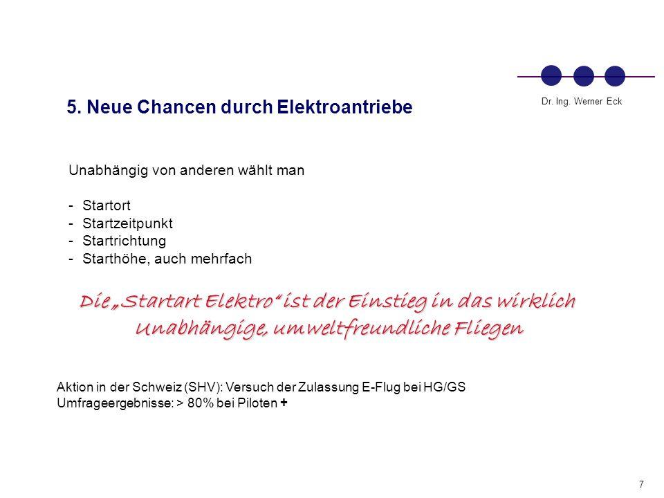 8 Dr.Ing. Werner Eck 6.1 Was leistet ein Elektroantrieb heute im GS/HG-Flug.