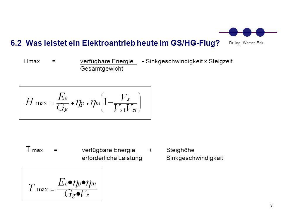 9 Dr.Ing. Werner Eck 6.2 Was leistet ein Elektroantrieb heute im GS/HG-Flug.