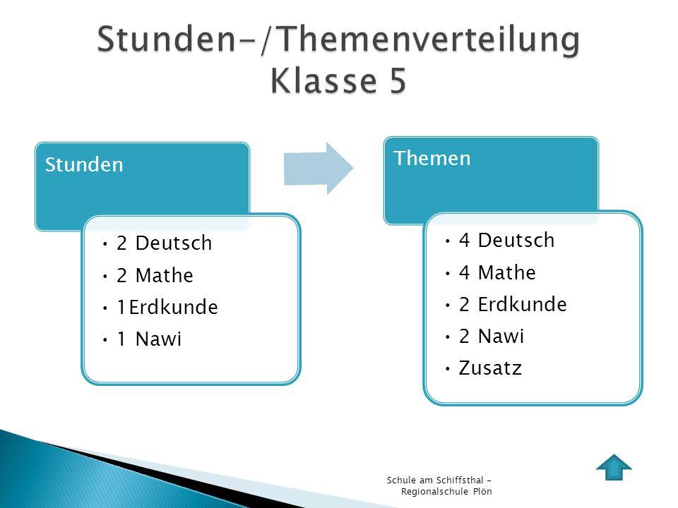 Stunden 2 Deutsch 2 Mathe 1Erdkunde 1 Nawi Themen 4 Deutsch 4 Mathe 2 Erdkunde 2 Nawi Zusatz Schule am Schiffsthal - Regionalschule Plön