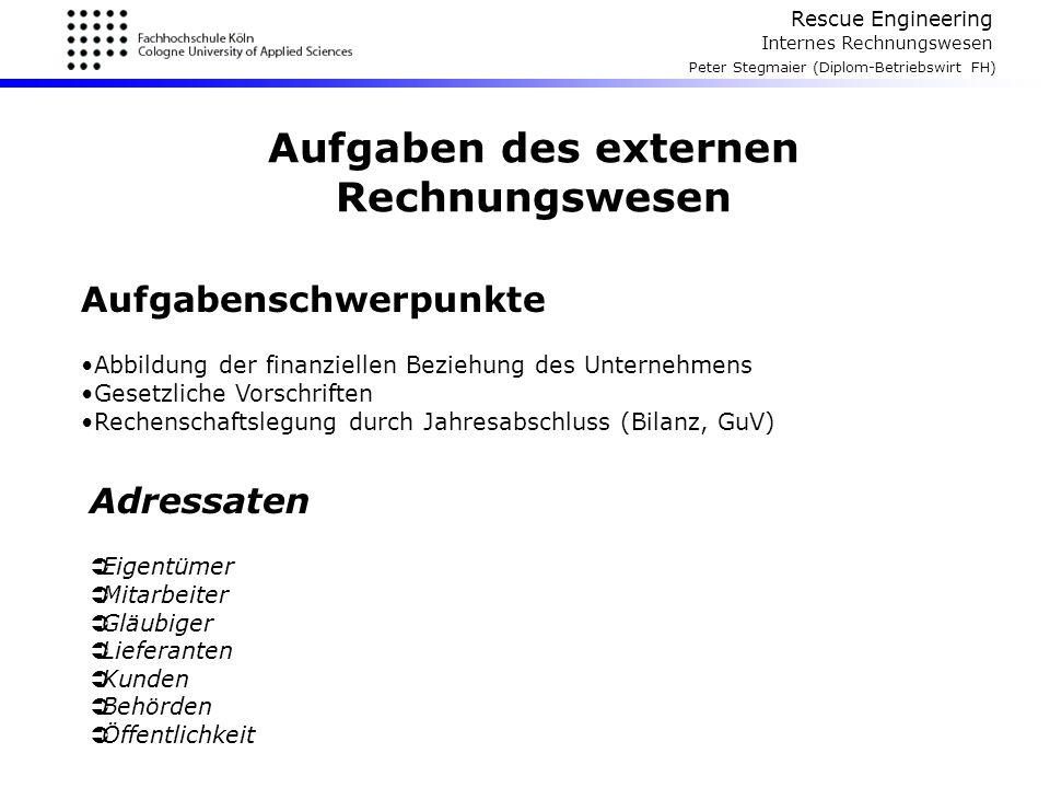 Rescue Engineering Internes Rechnungswesen Peter Stegmaier (Diplom-Betriebswirt FH) Aufgaben des externen Rechnungswesen Aufgabenschwerpunkte Abbildun