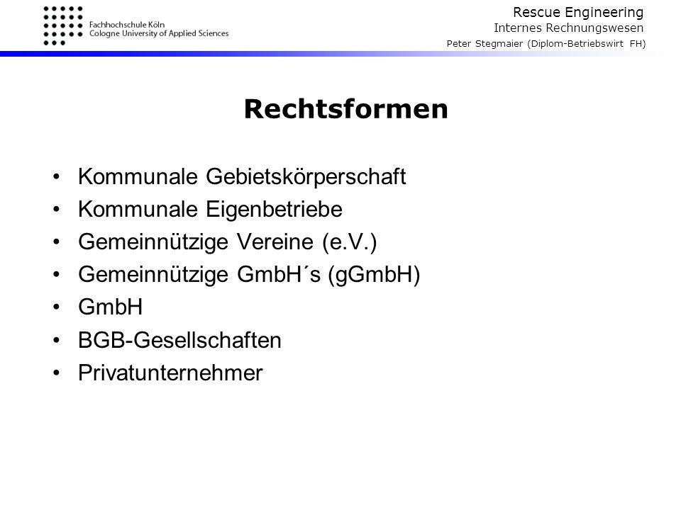 Rescue Engineering Internes Rechnungswesen Peter Stegmaier (Diplom-Betriebswirt FH) Rechtsformen Kommunale Gebietskörperschaft Kommunale Eigenbetriebe