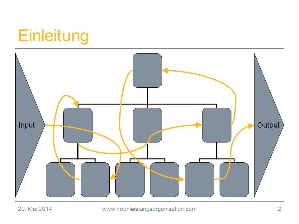 29. Mai 20142 Einleitung InputOutput www.hochleistungsorganisation.com