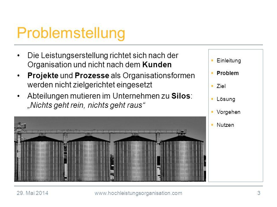 29. Mai 2014www.hochleistungsorganisation.com3 Problemstellung Die Leistungserstellung richtet sich nach der Organisation und nicht nach dem Kunden Pr