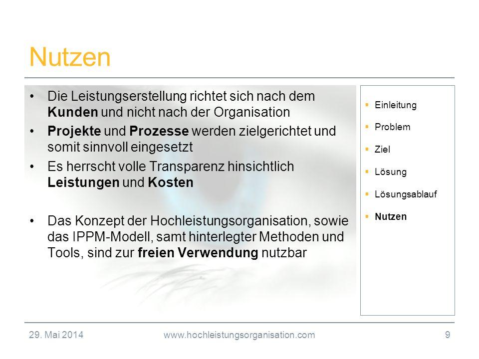 29. Mai 2014www.hochleistungsorganisation.com9 Nutzen Einleitung Problem Ziel Lösung Lösungsablauf Nutzen Die Leistungserstellung richtet sich nach de