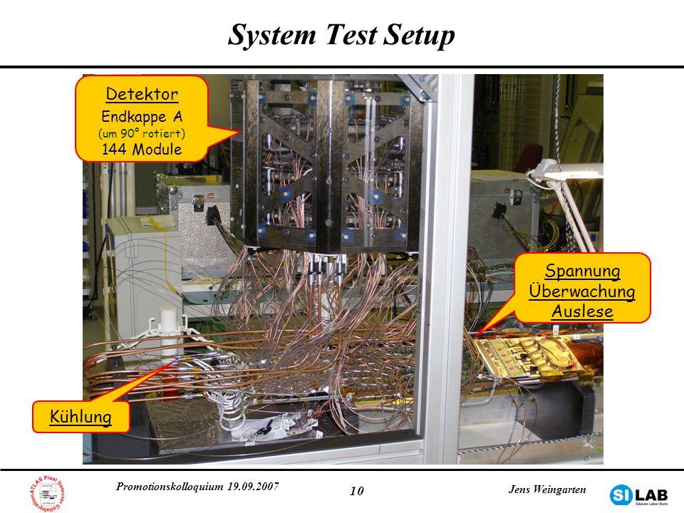 Promotionskolloquium 19.09.2007 Jens Weingarten 10 System Test Setup Detektor Endkappe A (um 90° rotiert) 144 Module Spannung Überwachung Auslese Kühl