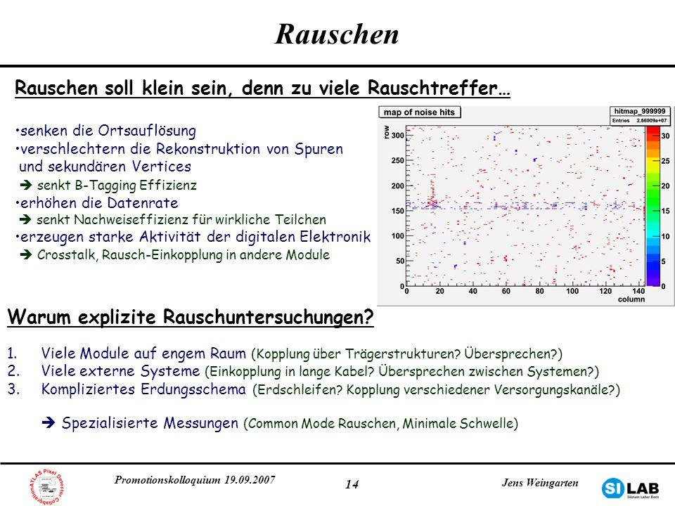 Promotionskolloquium 19.09.2007 Jens Weingarten 14 Rauschen Rauschen soll klein sein, denn zu viele Rauschtreffer… senken die Ortsauflösung verschlech