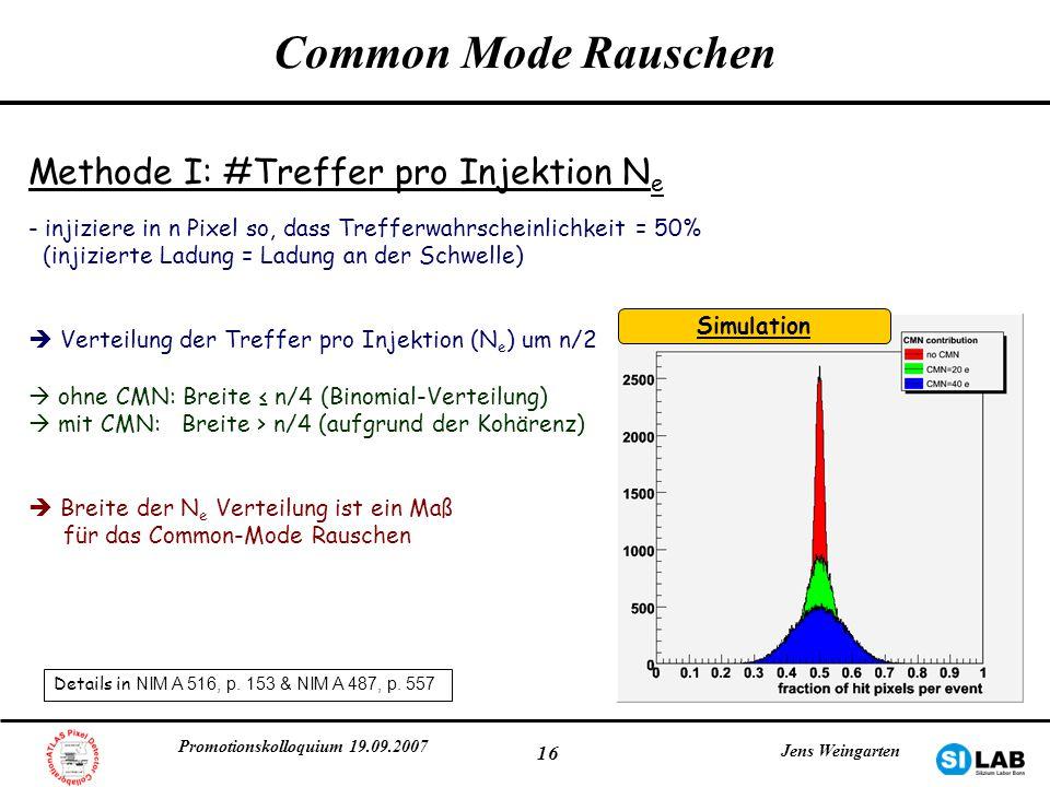 Promotionskolloquium 19.09.2007 Jens Weingarten 16 Common Mode Rauschen Methode I: #Treffer pro Injektion N e - injiziere in n Pixel so, dass Trefferw