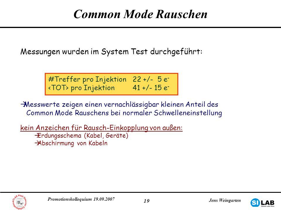 Promotionskolloquium 19.09.2007 Jens Weingarten 19 Common Mode Rauschen Messungen wurden im System Test durchgeführt: #Treffer pro Injektion 22 +/- 5
