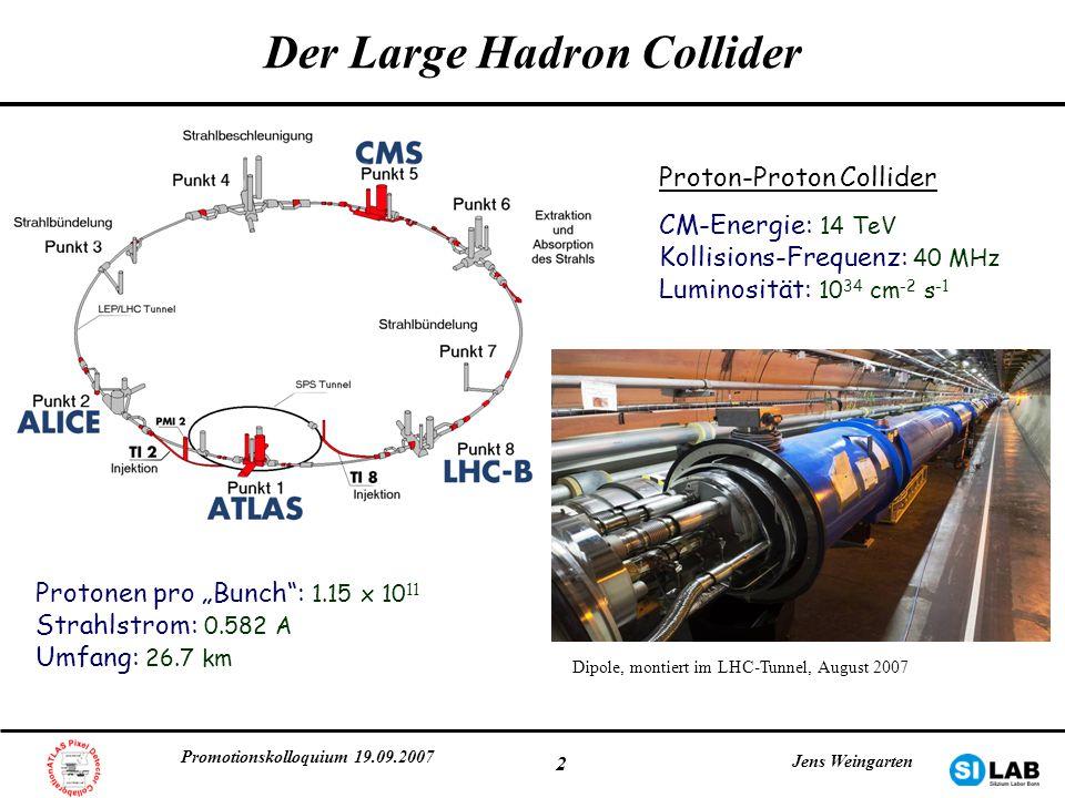 Promotionskolloquium 19.09.2007 Jens Weingarten 2 Der Large Hadron Collider Proton-Proton Collider CM-Energie: 14 TeV Kollisions-Frequenz: 40 MHz Lumi