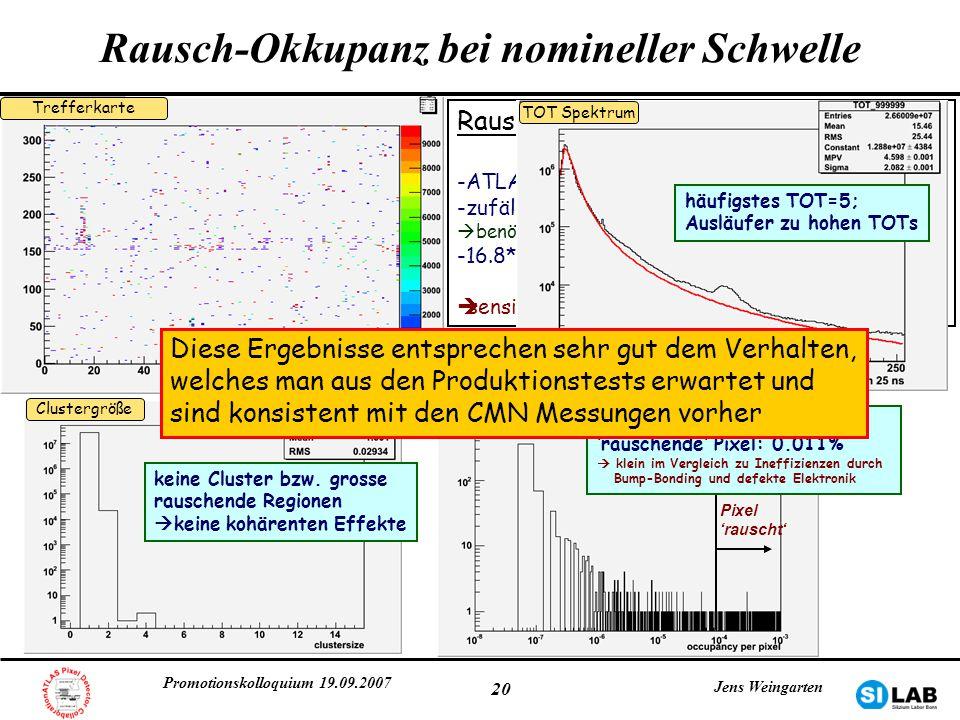 Promotionskolloquium 19.09.2007 Jens Weingarten 20 Pixel rauscht Rausch-Okkupanz -ATLAS: Rausch-Okkupanz < 10 -5 -zufällige Trigger, feste Frequenz be