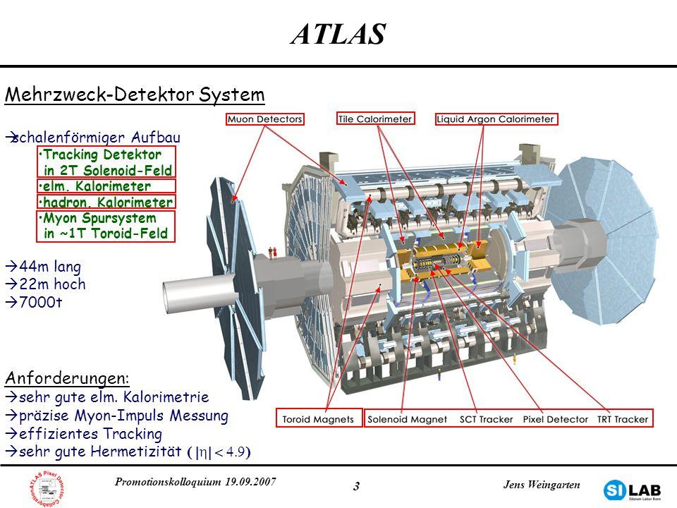 Promotionskolloquium 19.09.2007 Jens Weingarten 3 ATLAS Mehrzweck-Detektor System schalenförmiger Aufbau Tracking Detektor in 2T Solenoid-Feld elm. Ka