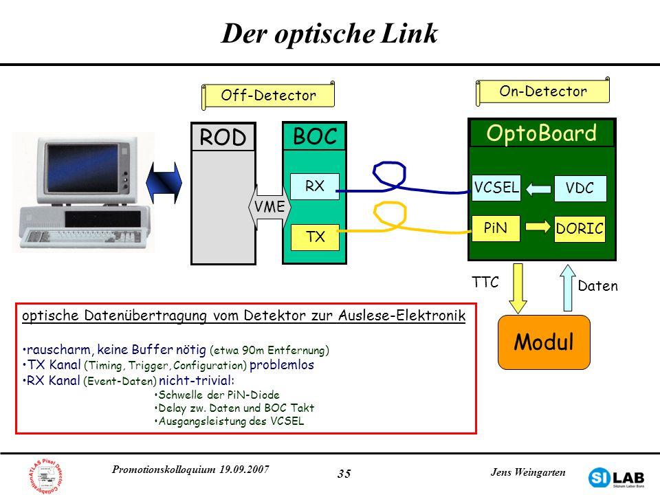 Promotionskolloquium 19.09.2007 Jens Weingarten 35 BOC RX TX Der optische Link OptoBoard PiN VCSEL DORIC VDC Modul TTC Daten ROD VME On-Detector Off-D