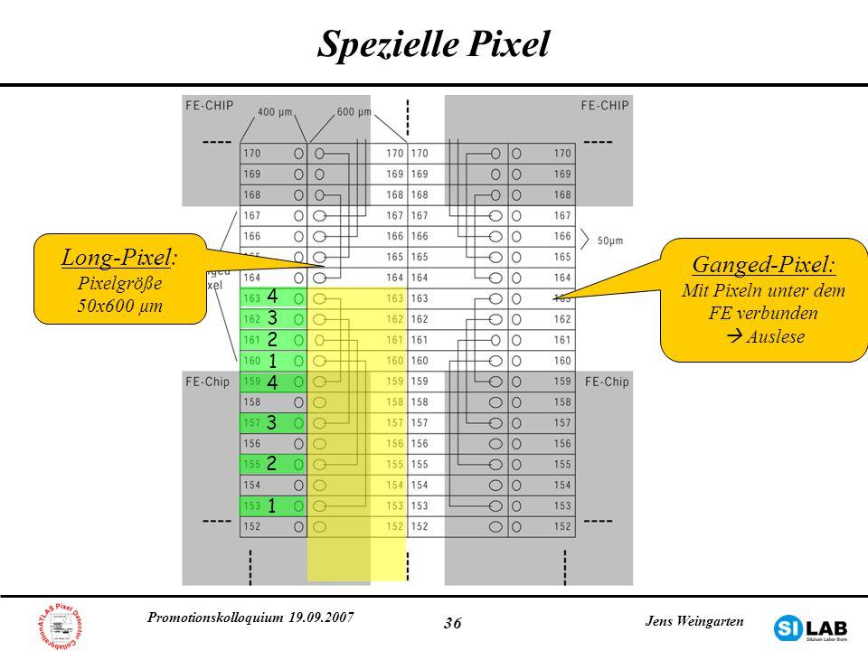 Promotionskolloquium 19.09.2007 Jens Weingarten 36 Spezielle Pixel Ganged-Pixel: Mit Pixeln unter dem FE verbunden Auslese Long-Pixel: Pixelgröße 50x6