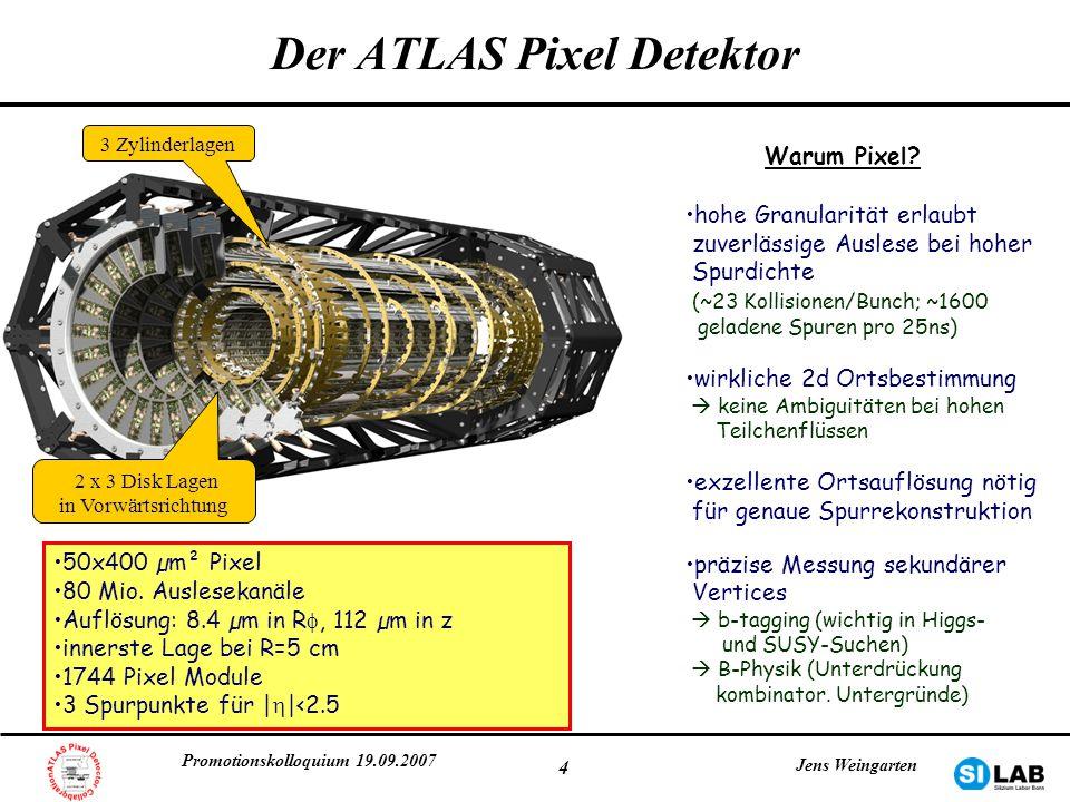 Promotionskolloquium 19.09.2007 Jens Weingarten 4 Der ATLAS Pixel Detektor 3 Zylinderlagen 2 x 3 Disk Lagen in Vorwärtsrichtung 50x400 µm² Pixel 80 Mi