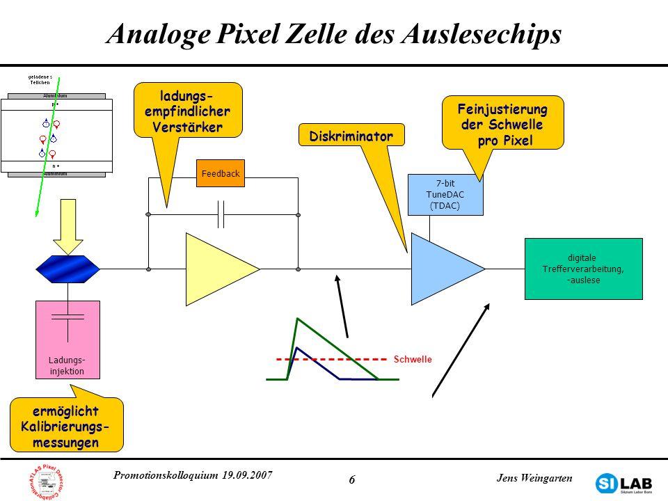 Promotionskolloquium 19.09.2007 Jens Weingarten 6 Analoge Pixel Zelle des Auslesechips Feedback 7-bit TuneDAC (TDAC) Ladungs- injektion Diskriminator