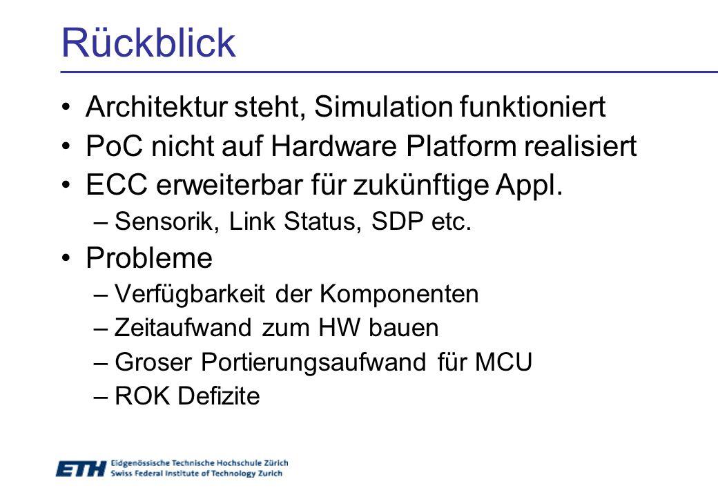 Rückblick Architektur steht, Simulation funktioniert PoC nicht auf Hardware Platform realisiert ECC erweiterbar für zukünftige Appl.