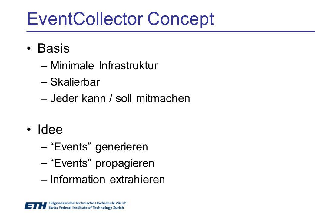 EventCollector Concept Basis –Minimale Infrastruktur –Skalierbar –Jeder kann / soll mitmachen Idee –Events generieren –Events propagieren –Information extrahieren