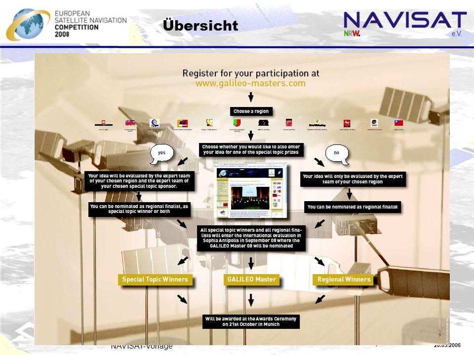 20.03.2006 NAVISAT-Vorlage 7 Übersicht