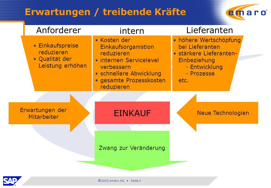 2002 emaro AG Seite 2 Erwartungen / treibende Kräfte Kosten der Einkaufsorganistion reduzieren internen Servicelevel verbessern schnellere Abwicklung