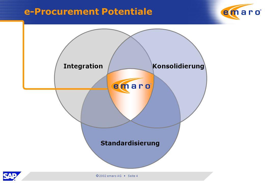 2002 emaro AG Seite 4 Standardisierung e-Procurement Potentiale IntegrationKonsolidierung