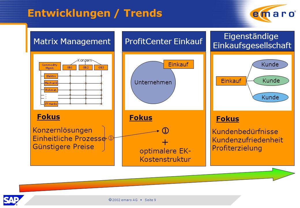 2002 emaro AG Seite 9 Entwicklungen / Trends Matrix Management Fokus Konzernlösungen Einheitliche Prozesse Günstigere Preise ProfitCenter Einkauf Unte