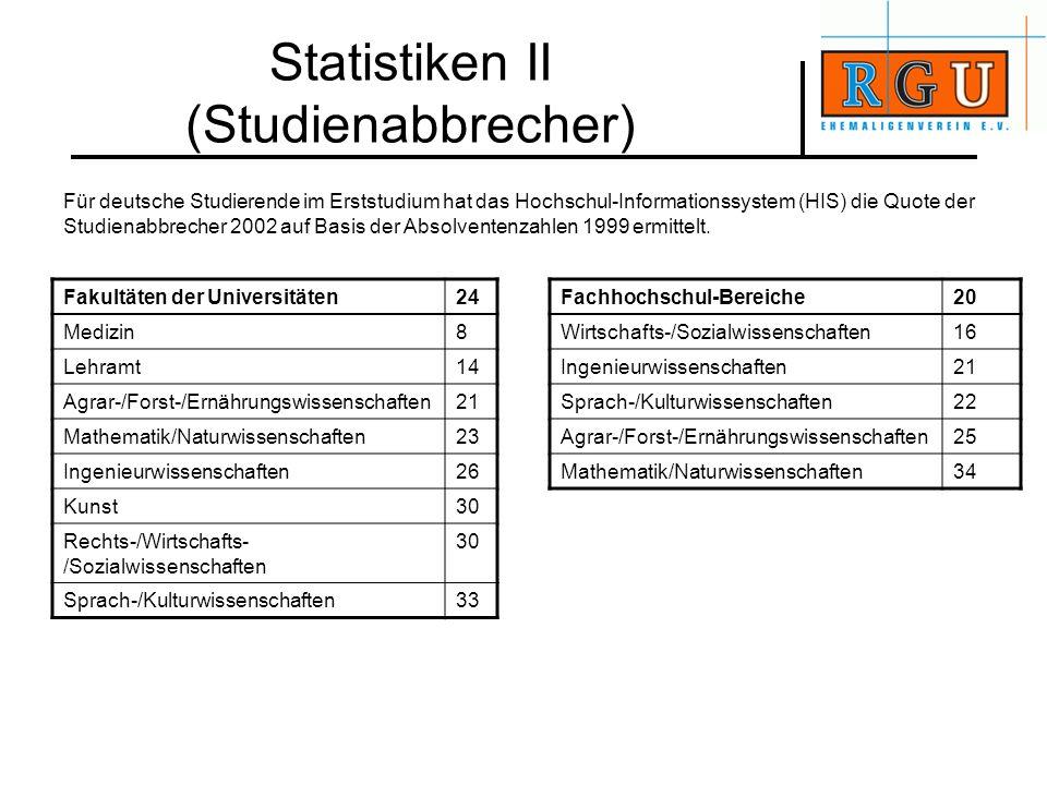 Statistiken II (Studienabbrecher) Für deutsche Studierende im Erststudium hat das Hochschul-Informationssystem (HIS) die Quote der Studienabbrecher 20