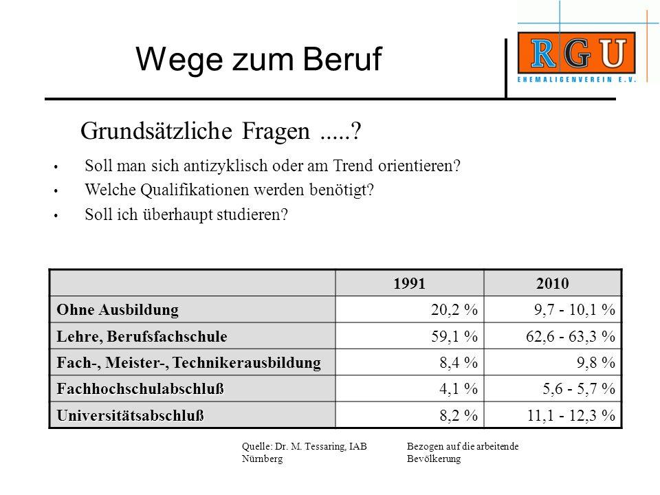 Statistiken IV (Studiendauer) Die Regelstudienzeit von Ø 8 oder 9 Semestern ist in Deutschland kaum noch einzuhalten.