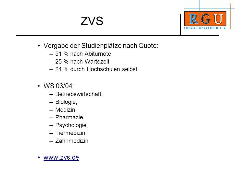 ZVS Vergabe der Studienplätze nach Quote: –51 % nach Abiturnote –25 % nach Wartezeit –24 % durch Hochschulen selbst WS 03/04: –Betriebswirtschaft, –Bi