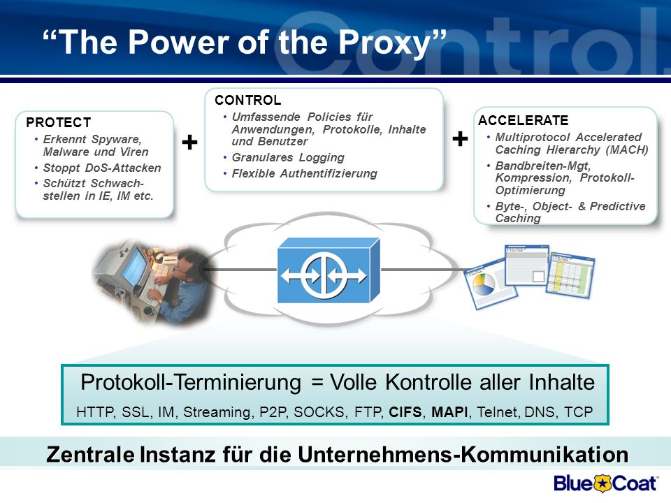 Centralized Policy And Reporting Verschiedene Rollen des Proxies Network Data Center Proxy/Mach5 Access Proxy/RA Exchange File Web TCP Streaming Internet Kunden Mitarbeiter Reverse Proxy Partner Web P2P IM Web Streaming Forward Proxy