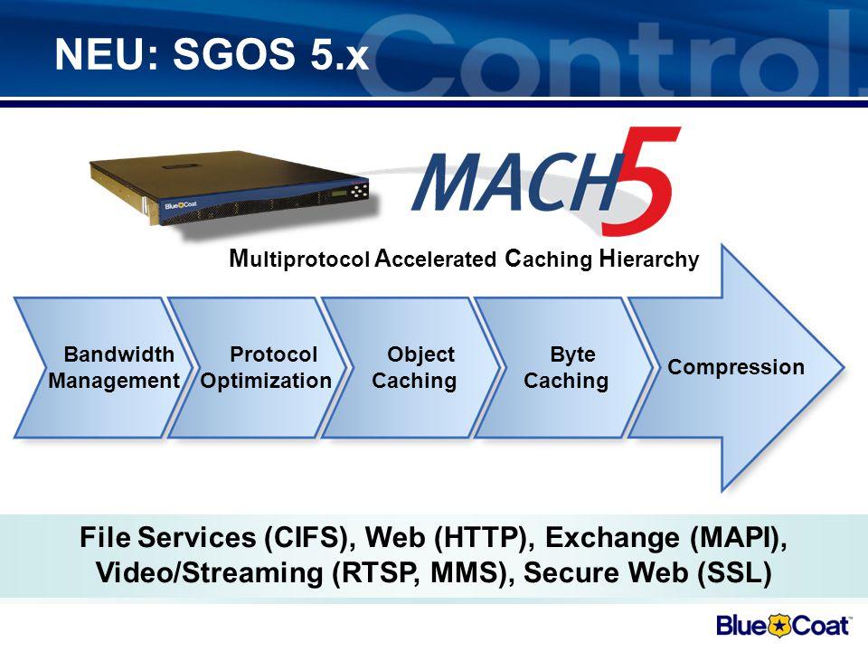 Warum SGOS 5.x? Server Konsolidierung Mehr Applikations-Verkehr+ Limitierte Bandbreiten+ Mehr verteilte User+ Ineffiziente Protokolle+ = = Mässige App