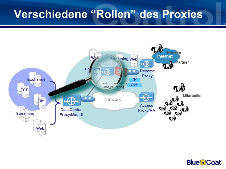Protokoll-Terminierung = Volle Kontrolle aller Inhalte HTTP, SSL, IM, Streaming, P2P, SOCKS, FTP, CIFS, MAPI, Telnet, DNS, TCP The Power of the Proxy