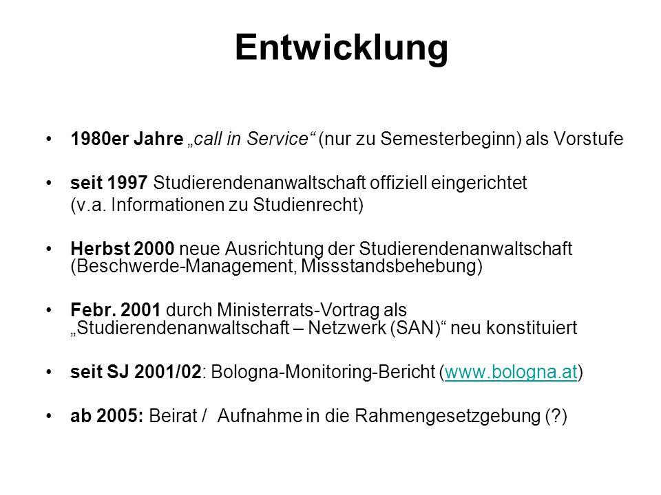 Entwicklung 1980er Jahre call in Service (nur zu Semesterbeginn) als Vorstufe seit 1997 Studierendenanwaltschaft offiziell eingerichtet (v.a. Informat