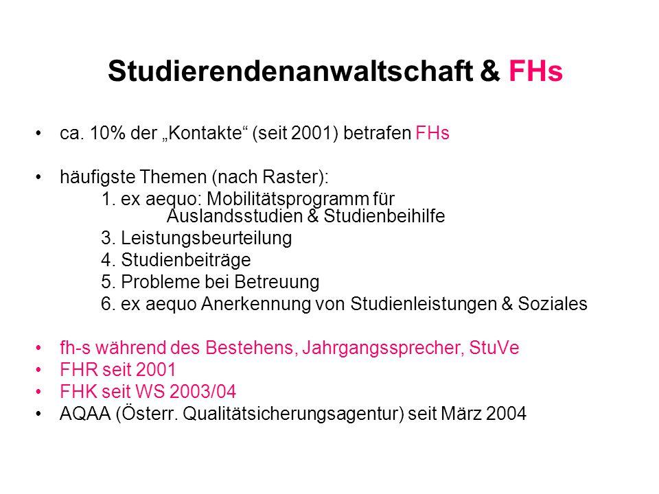 Studierendenanwaltschaft & FHs ca.