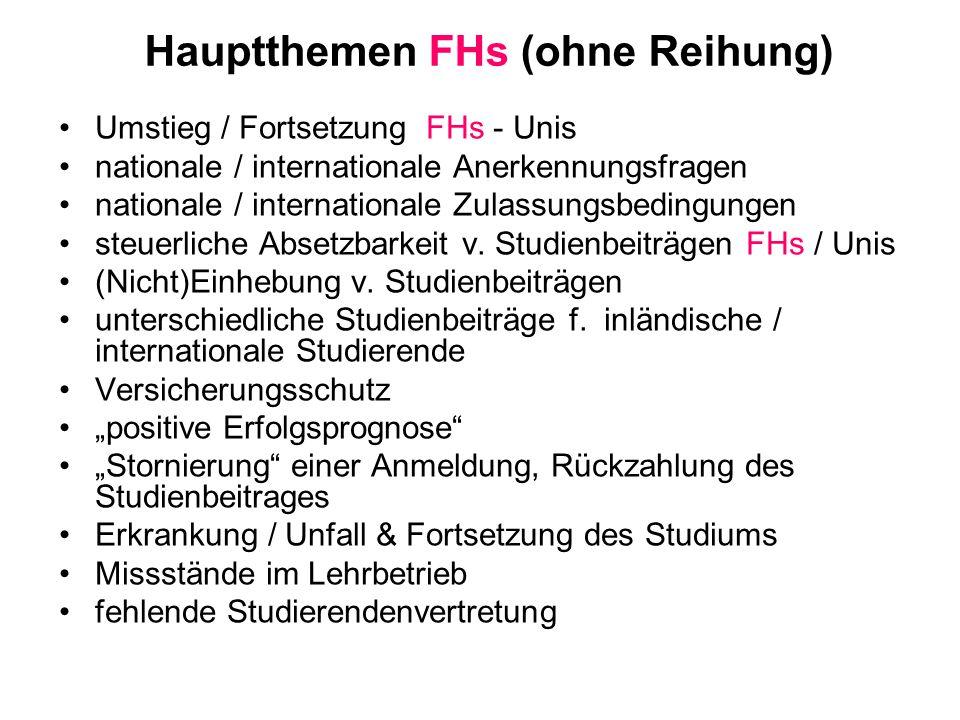 Hauptthemen FHs (ohne Reihung) Umstieg / Fortsetzung FHs - Unis nationale / internationale Anerkennungsfragen nationale / internationale Zulassungsbed