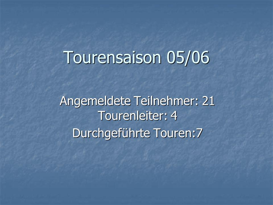 Tourensaison 05/06 Angemeldete Teilnehmer: 21 Tourenleiter: 4 Durchgeführte Touren:7
