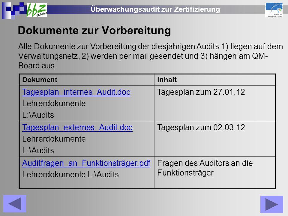 Überwachungsaudit zur Zertifizierung Dokumente zur Vorbereitung Alle Dokumente zur Vorbereitung der diesjährigen Audits 1) liegen auf dem Verwaltungsn
