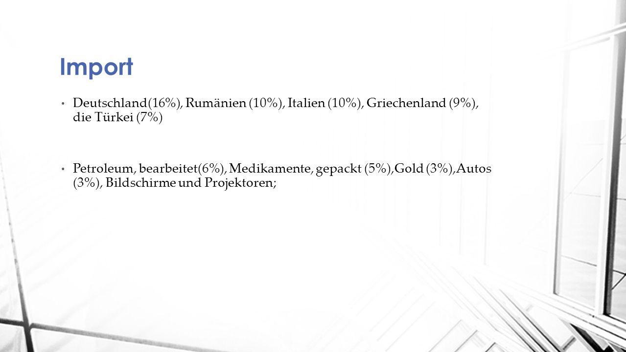 Deutschland(16%), Rumänien (10%), Italien (10%), Griechenland (9%), die Türkei (7%) Petroleum, bearbeitet(6%), Medikamente, gepackt (5%),Gold (3%),Autos (3%), Bildschirme und Projektoren; Import