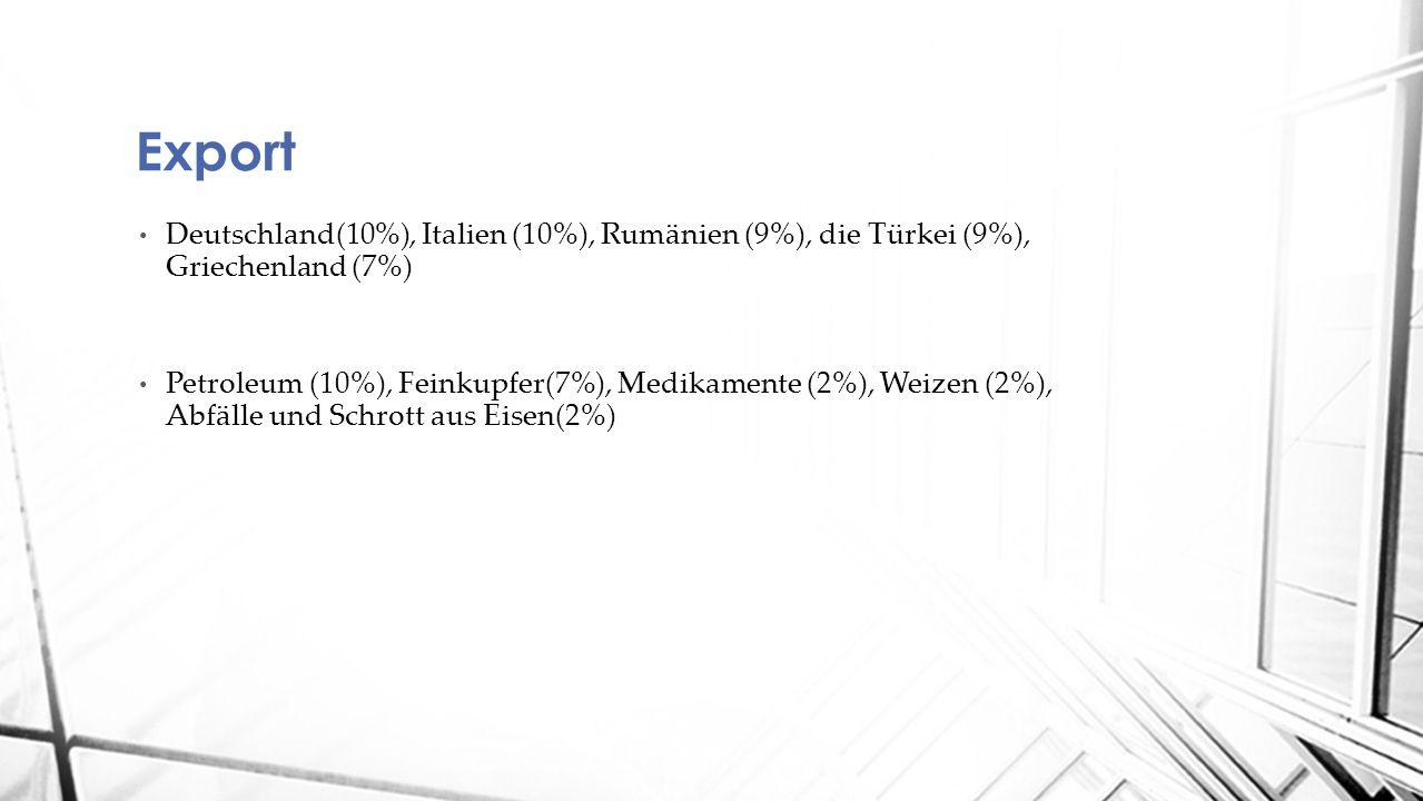 Deutschland(10%), Italien (10%), Rumänien (9%), die Türkei (9%), Griechenland (7%) Petroleum (10%), Feinkupfer(7%), Medikamente (2%), Weizen (2%), Abfälle und Schrott aus Eisen(2%) Export