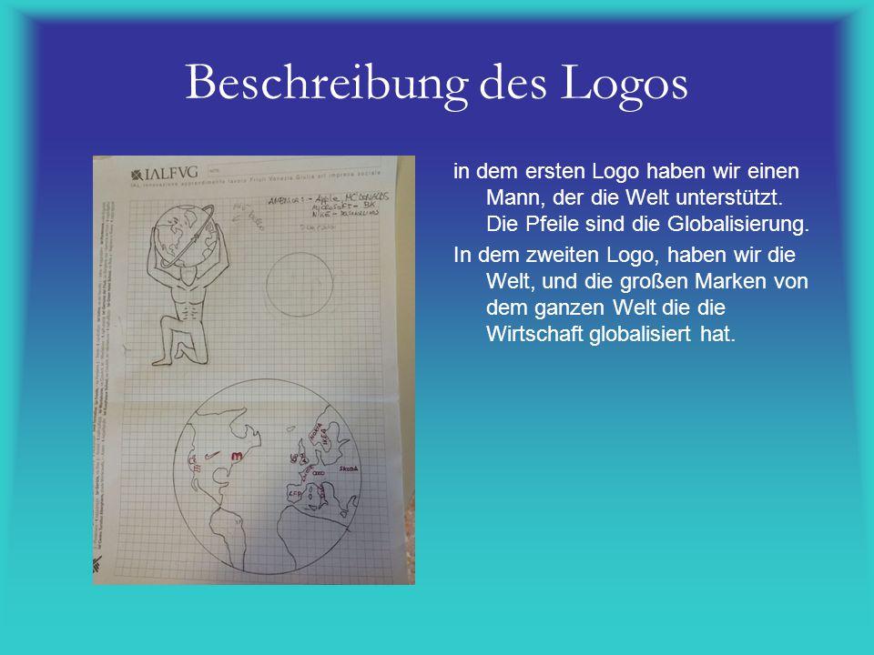 Beschreibung des Logos in dem ersten Logo haben wir einen Mann, der die Welt unterstützt. Die Pfeile sind die Globalisierung. In dem zweiten Logo, hab