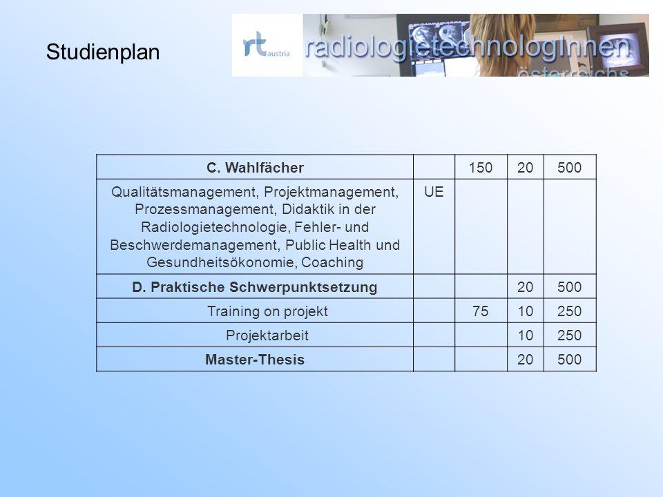 C. Wahlfächer15020500 Qualitätsmanagement, Projektmanagement, Prozessmanagement, Didaktik in der Radiologietechnologie, Fehler- und Beschwerdemanageme