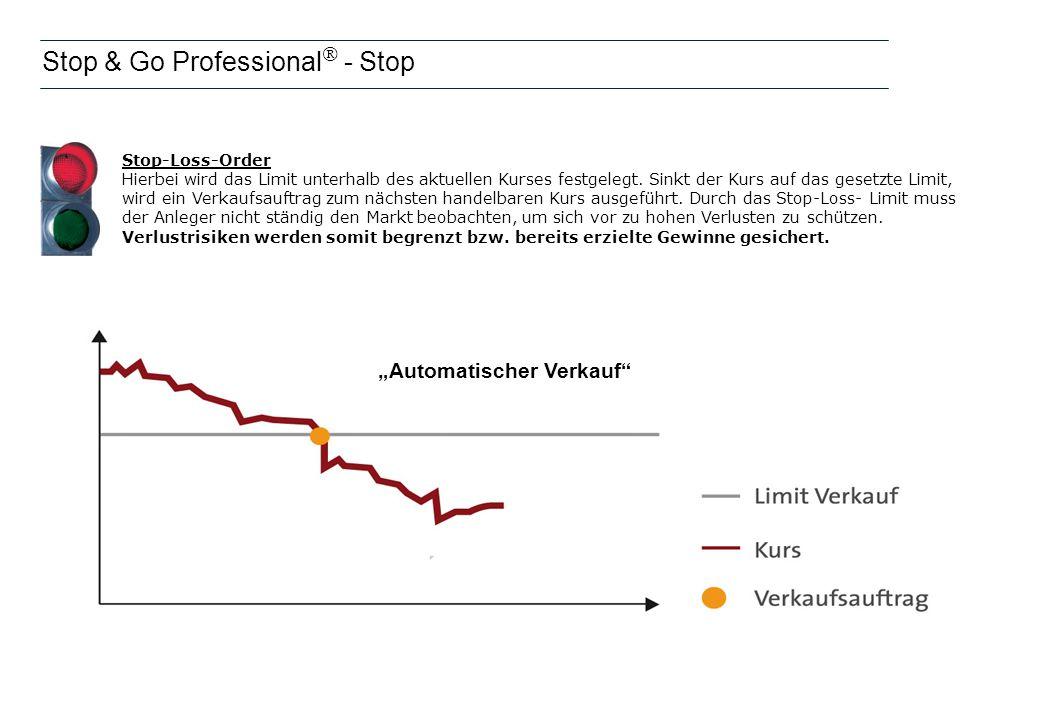 Stop & Go Professional - Go Start-Buy-Order Bei dieser Handelsoption für eine Kauforder legt der Investor eine Kursobergrenze über dem aktuellen Marktpreis fest.