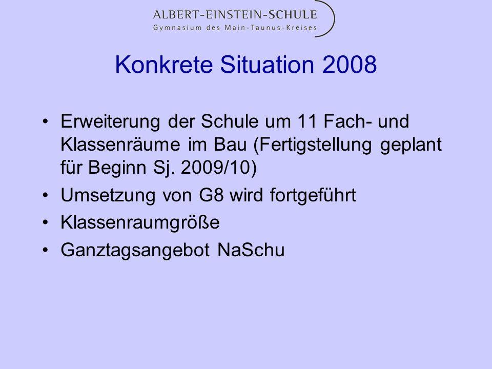 Konkrete Situation 2008 Erweiterung der Schule um 11 Fach- und Klassenräume im Bau (Fertigstellung geplant für Beginn Sj. 2009/10) Umsetzung von G8 wi