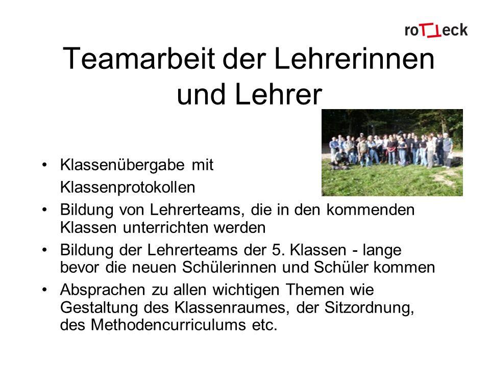 Teamarbeit der Lehrerinnen und Lehrer Klassenübergabe mit Klassenprotokollen Bildung von Lehrerteams, die in den kommenden Klassen unterrichten werden Bildung der Lehrerteams der 5.